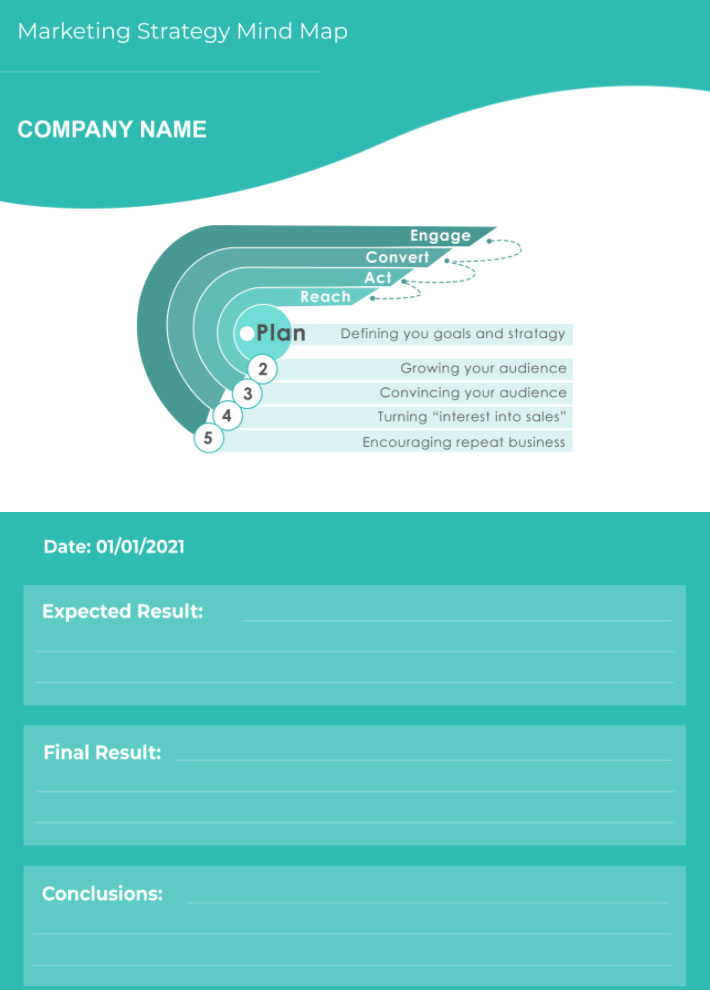 Marketing Strategy Mind Map Template for Google Docs